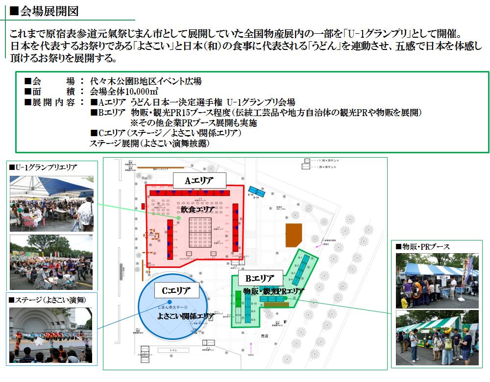 これまで原宿表参道元氣祭じまん市として展開していた全国物産展内の一部を「U-1グランプリ」として開催。 日本を代表するお祭りである「よさこい」と日本(和)の食事に代表される「うどん」を連動させ、五感で日本を体感して頂けるお祭りを展開する。 ■会     場:代々木公園B地区イベント広場■面     積:会場全体10,000㎡ ■展 開 内 容:■Aエリア うどん日本一決定選手権 U-1グランプリ会場■Bエリア 物販・観光PR15ブース程度(伝統工芸品や地方自治体の観光PRや物販を展開) ※その他企業PRブース展開も実施■Cエリア(ステージ/よさこい関係エリア)ステージ展開(よさこい演舞披露)